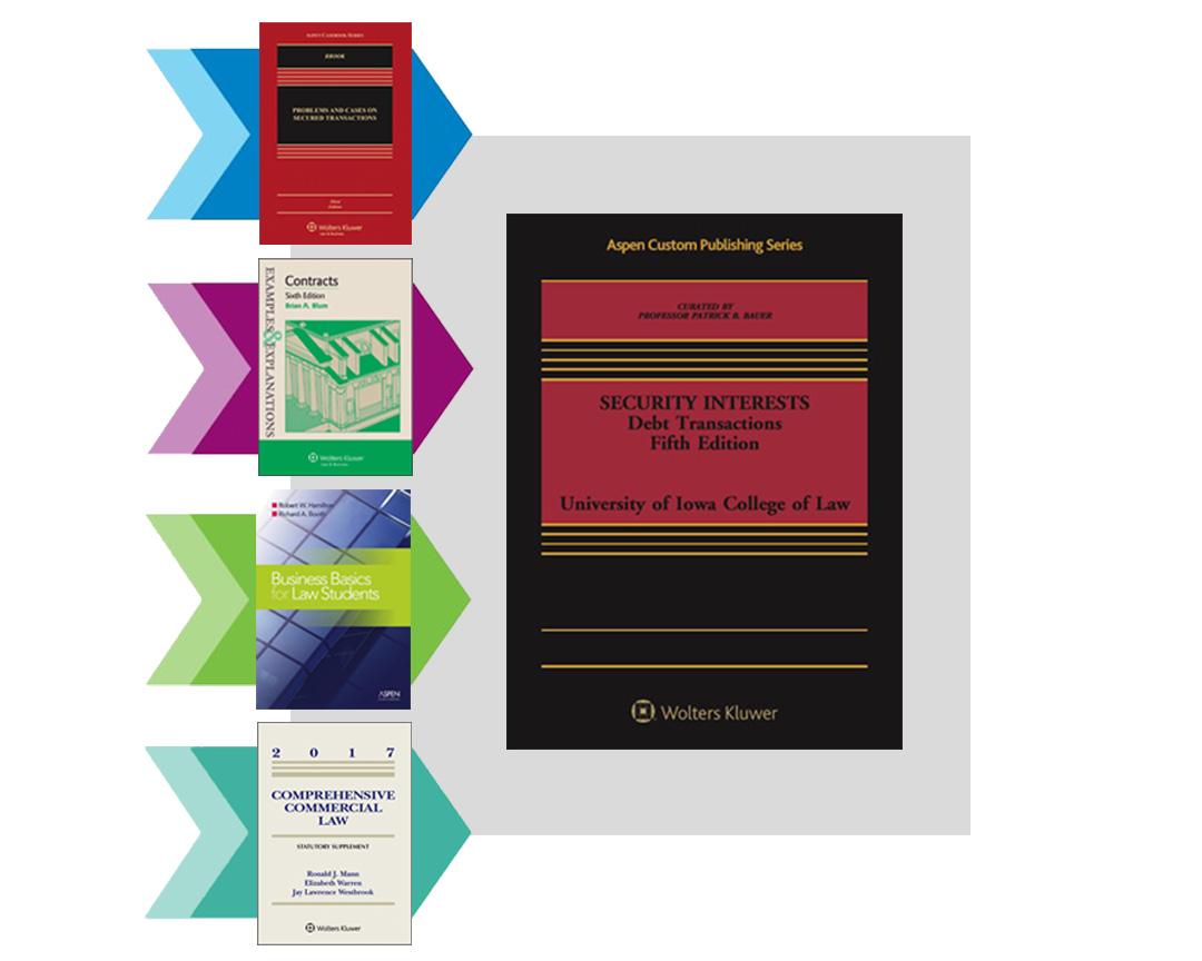 Custom textbook publishing